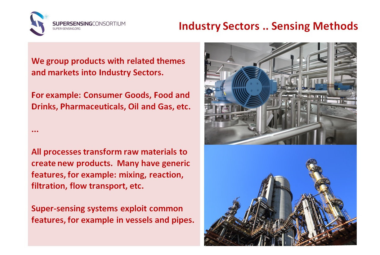 Industry Sectors.. Sensing Methods